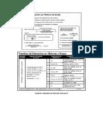 Cuadros Resumen Analisis de Aceites