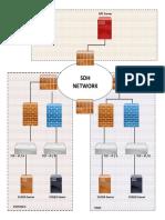 Firewall BLobk Diagram