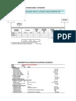 Distancia Promedio y rendimientos