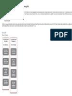 R12 Oracle E-Business Suite Project Management