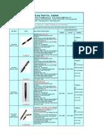 E-Joy MINI DVR Camera Pricelist 2010-7-22th[1]