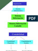 Unidad 6 de Sistemas de Información - Sistema Contable