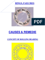 Bearings Failures Causes Remedies