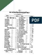 Srimad Bhagavad Gita (Sanskrit, Hindi & English) pdf