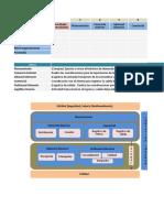 Formato de Diagnostico LogisticA