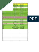 Prospecção InverSoldas verificar