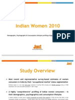 Snapshot - Juxt Indian Women 2010 Study