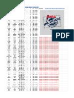 18 Mid Atlantic Regional Roster