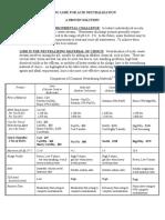 acid-neut-final-2000.pdf