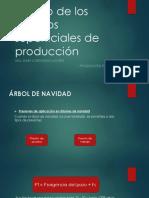 CAP II Equipos Superficiales de Producción