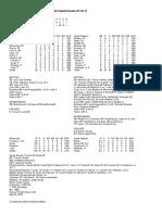 BOX SCORE - 053018 vs Wisconsin.pdf