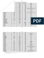 TABELA_MEDIDA_AGRARIA_NAO_DECIMAL.pdf