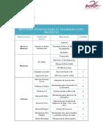 Recursos Técnicos (Tabla)