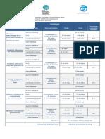 Calendario Control de Infecciones Asociadas a La Atención en Salud