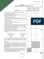Aws d1.1 Tabla 6.1 Criterios de Aceptación o Rechazo de Inspección Visual de Soldadura