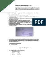 Criterios Para Desarrollar Un Diagrama de Flujo