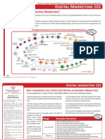 MarketingSavant One-Page Overview of Digital Marketing Handout