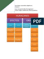 Huracanes y Tornados Medio Ambiente y Sociedad