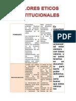 Valores institucionales (1)