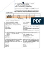 PRUEBA U1Concentracion %Disoluciones 2 Medio Quimica