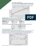 Ejercicios Diagrama de Fases