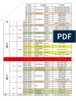 Jadwal Lapangan PKM Banjar II