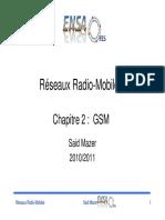 GSM-Chap-II