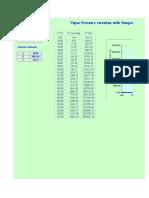 NPSHa Calculations