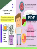 Infografia Romero