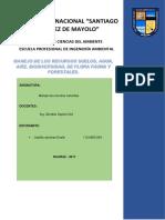 Informe de Manejo