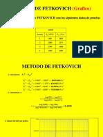 Metodo de Fetkovich 2018