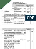 REF_APENDICE_1_PERCEPCION.pdf
