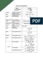 Fórmulas estadisticas