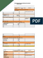 -29052017-pp-budget-form2 budget form a