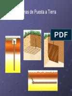 pozo a tierra bueno.pdf