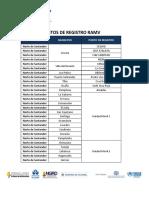 Puntos-de-Registro-para-venezolanos-en-condicion-irregular-en-Colombia.pdf