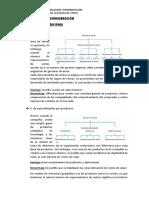Cap 15- Organización y Remuneración - Libro Admin FFVV _Jogger.