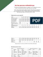 Características de los pernos milimétricos.doc
