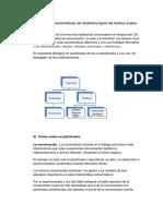 4.Clasificación y características de distintos tipos de textos orales (1).pdf
