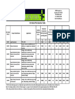bchp_selection_table.pdf