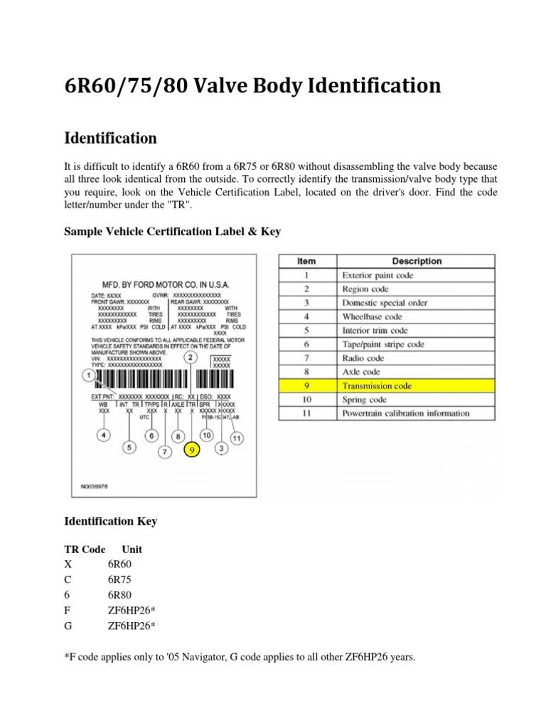 Identificación Transmisiones 6R60