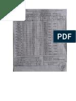 Tabulador de Arreglos Construccion Mayo 2015.docx