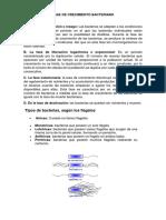 FASE DE CRECIMIENTO BACTERIANO.docx
