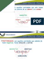 2 SUMA DE VECTORES.ppsx