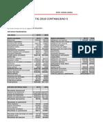 Tig 2018 Contabilidad II Ico