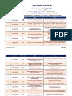 ISO27k_Standards_listing.pdf