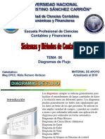 10 SyM Ver 1.1. Tema 06 Diagramas de Flujo Final (1) (1)