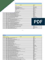 Listagem Entidades Autorizadas a Beneficiar Da Consignacao 2016