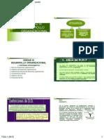 Unidad 9 Desarrollo Organizacional