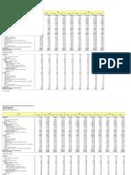 PIB_sectores_origen.xls